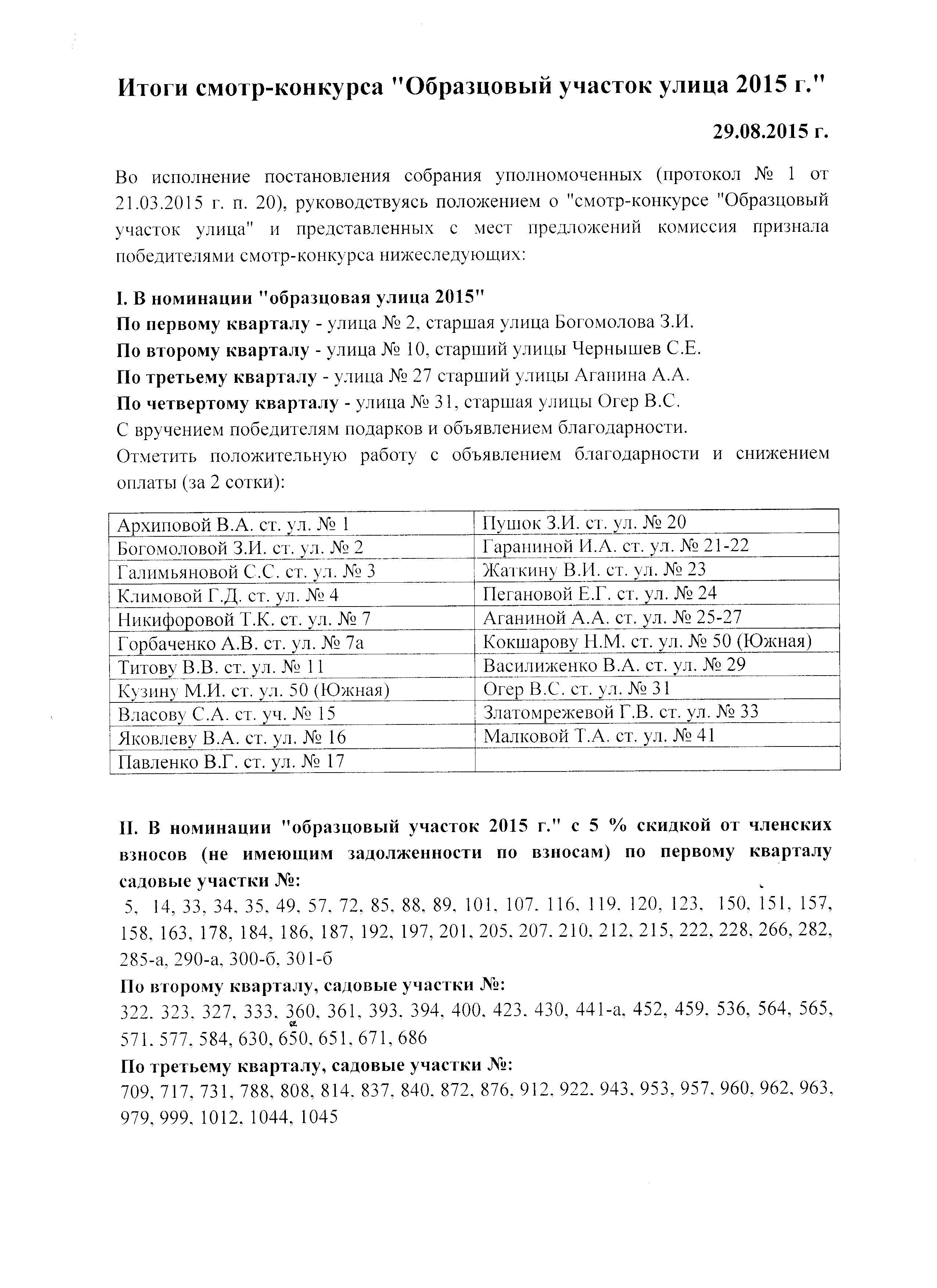 Итоги смотр конкурса 2015_1